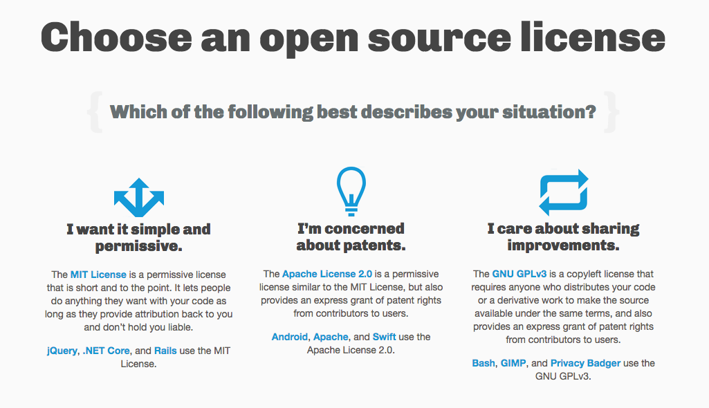 Choose a license: great website to learn everything about licenses