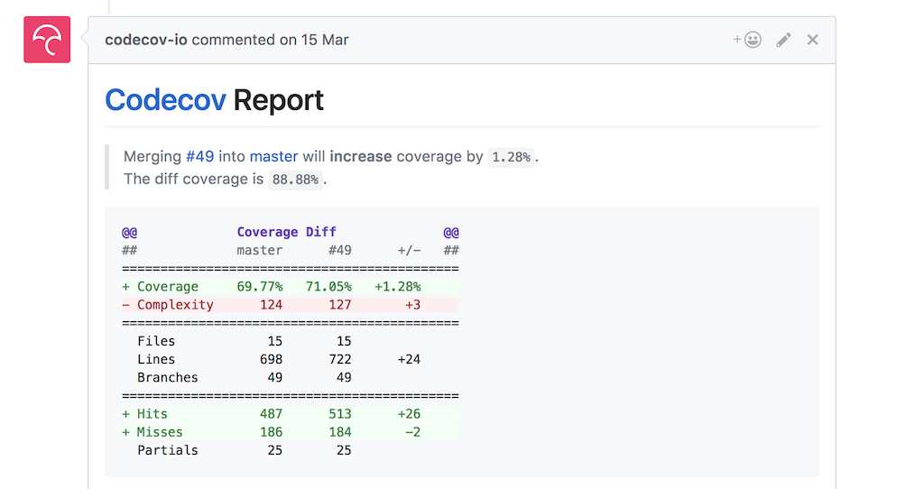 Code coverage on pull requests