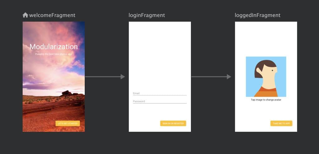 Login feature structure