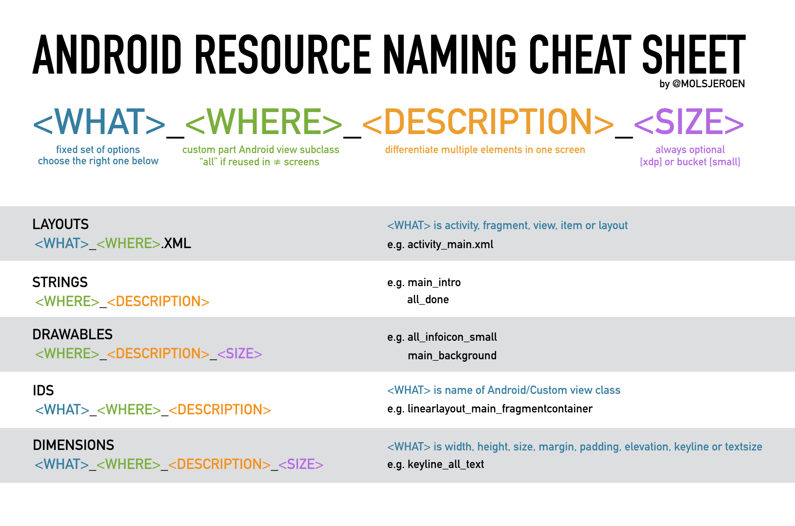 Resource naming cheat sheet
